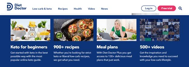 Diet Doctor keto diet plan menu