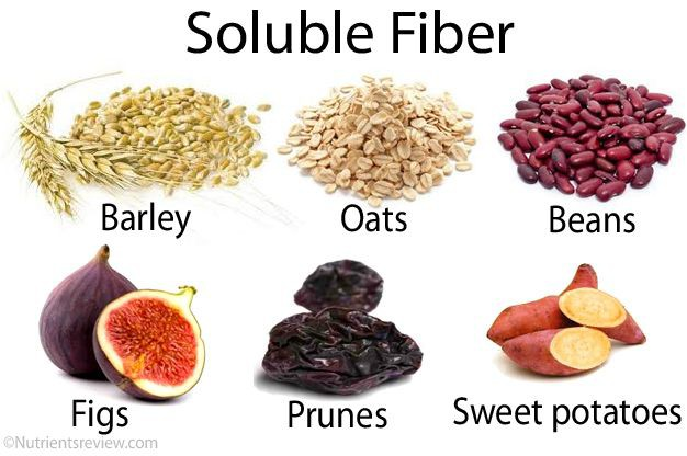 Soluble Fiber to prevent belly fat